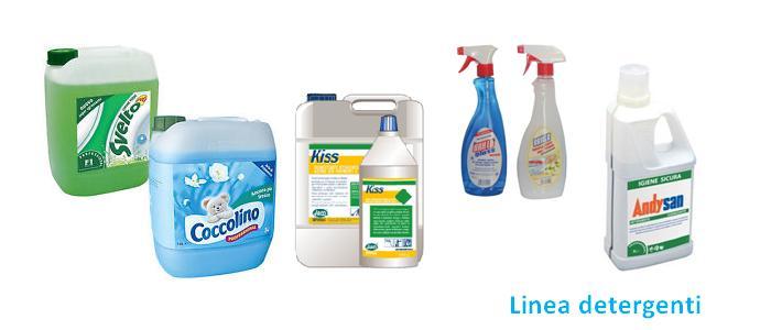 banner detergenti